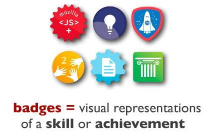 Badges, acreditación en educación y formación