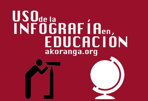 infografía en educación