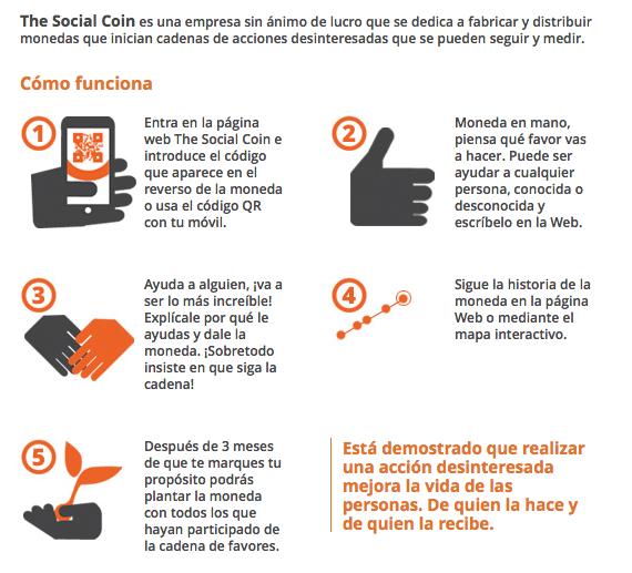 The social coin